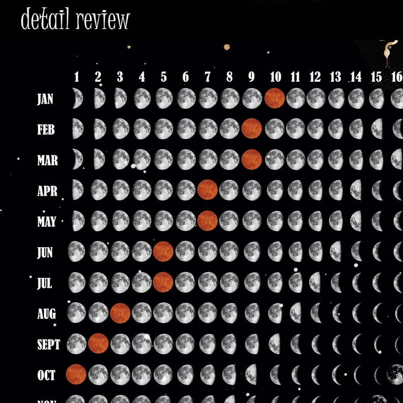 NEW Witchy Moon Calendar 2021 Wicca Poster Decor Moon ...
