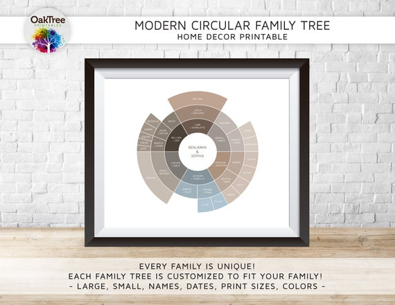 Family Tree Customized Personalized Modern Circular Etsy
