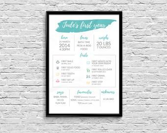 Personalised baby milestones birthday printed poster