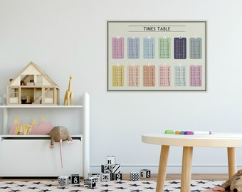 Times tables - vintage look - several colours