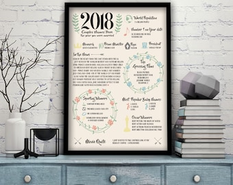 2c5c72f347 2018 The Year You Were Married / 1st Wedding Anniversary Personalised Printed  Poster / Year 2018 / Paper Anniversary / Framed Options