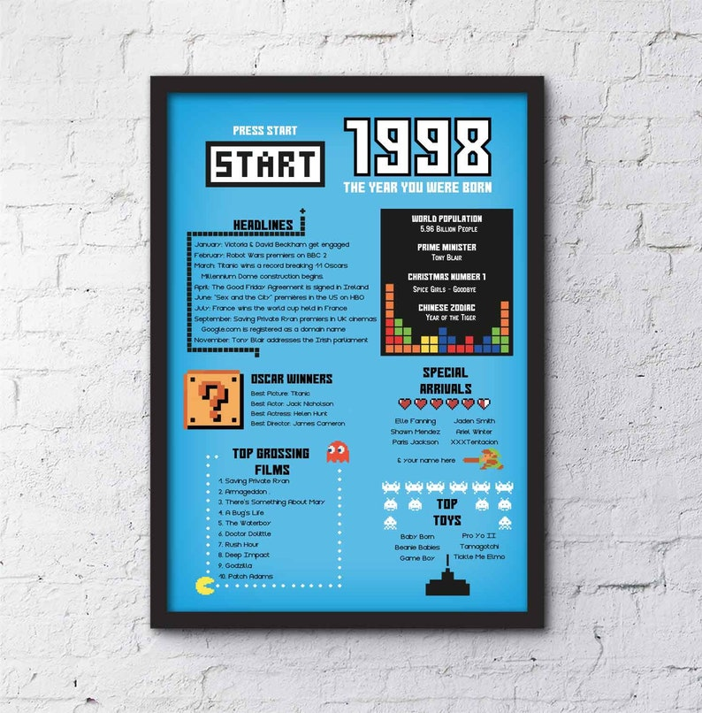 The Year You Were Born Retro Gamer Style Poster / 1998 / 21st / Framed  Options / Any Year Available