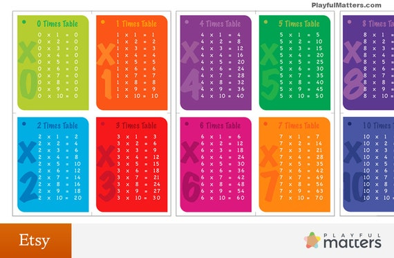 Diy Multiplication Table Cards Table 1 To 12 Pdf Download Etsy