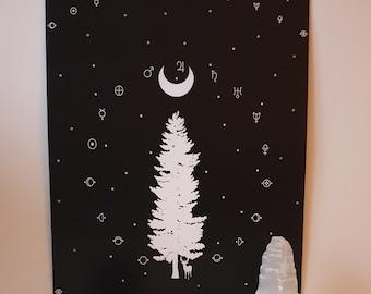 Lunar Wall Print