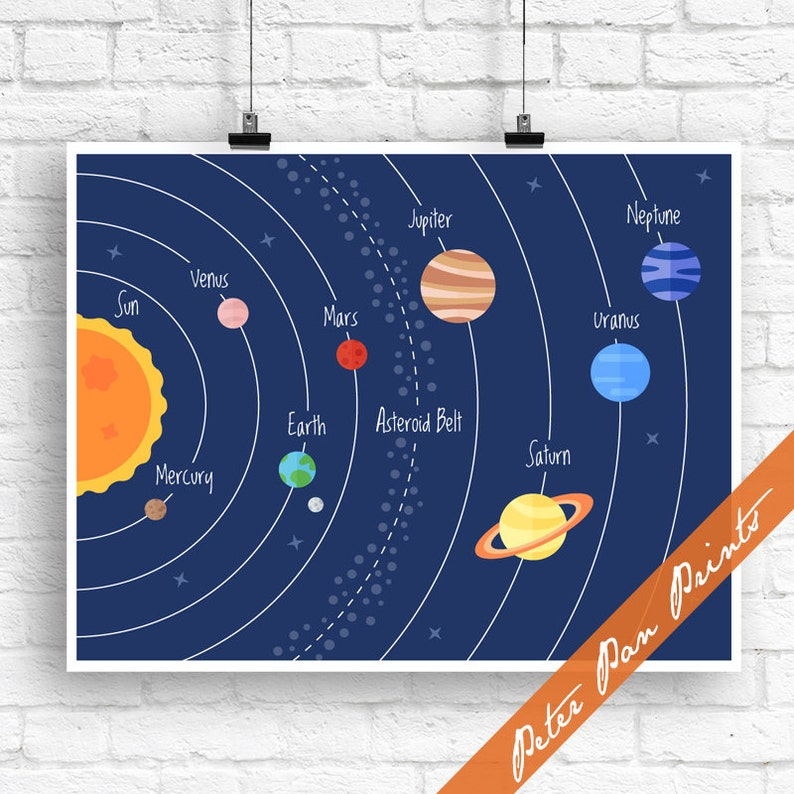 Our Solar System Map planets Inspired Art Print Unframed | Etsy