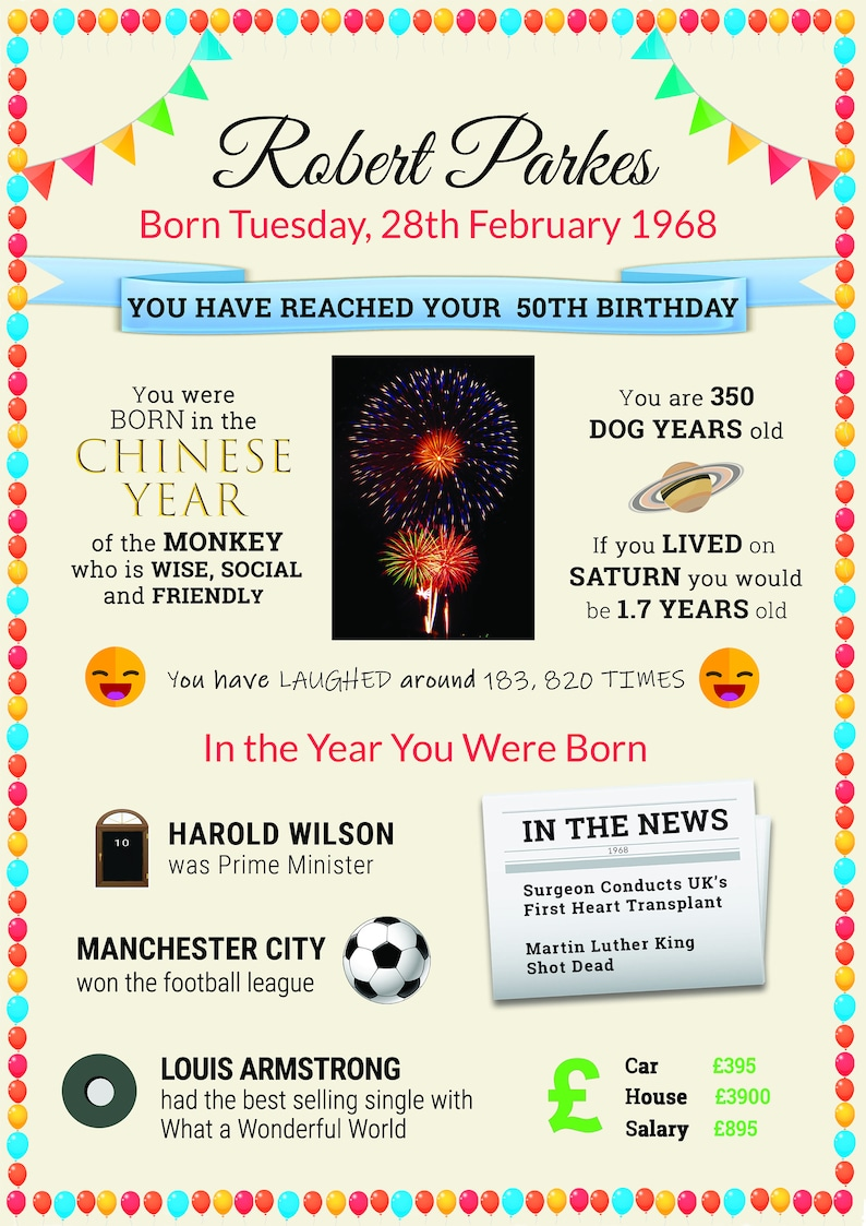 50th 80th The Year You Were Born 60th 30th 70th 40th 21st Personalised Birthday Certificate Alternative Birthday Card for 18th