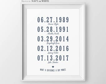 Baby Shower Gift What a Difference a Day Makes Special Dates Print Important Dates Sign Family Established Anniversary Custom Dates Print