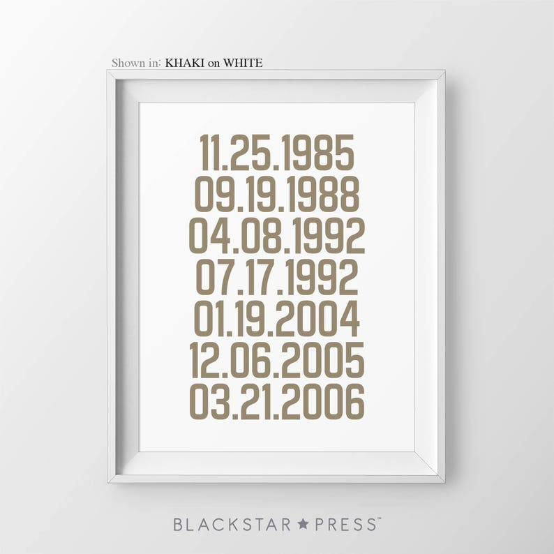 Important Dates Sign Gift For Parents Special Dates Print What image 0