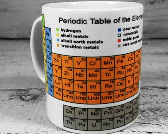 Periodic Table Of Elements Mug Cup Ideal Gift For Science Chemistry Teacher Student School University College Christmas Brithday End of Term