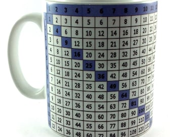New Maths Times Tables 11oz Gift Mug Cup Present