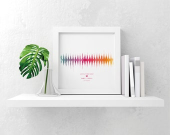 Personalised watercolour baby heartbeat soundwave scan picture gift print keepsake