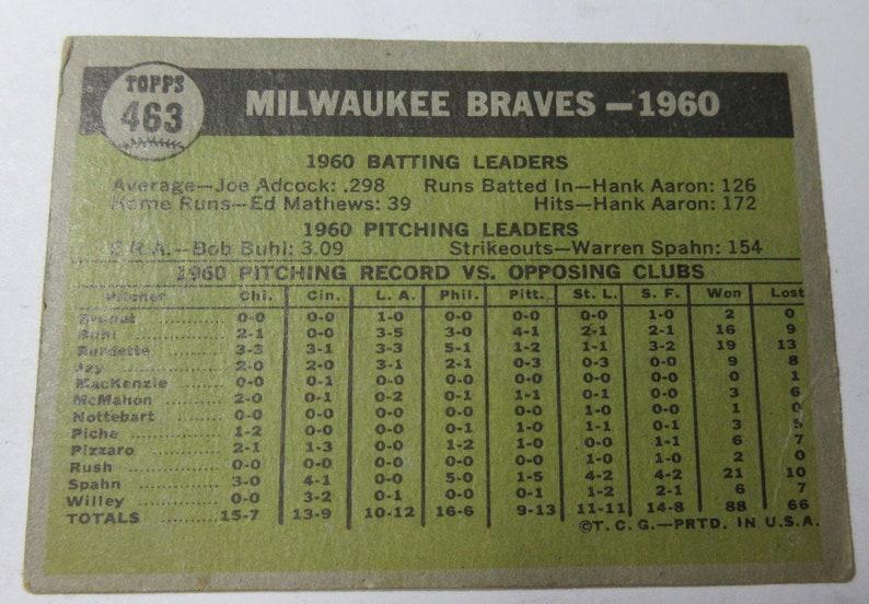 1961 Milwaukee Braves Team Card Topps #463 #E72AI