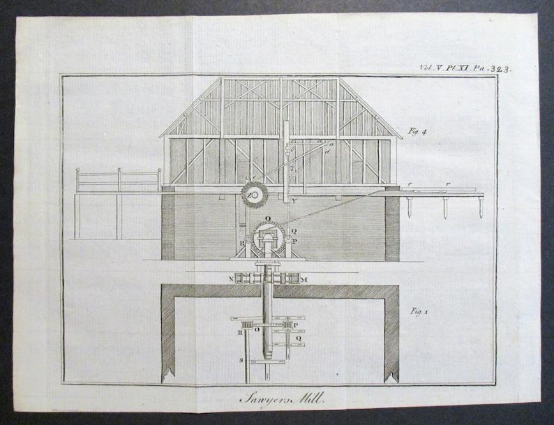 Brilliant 1766 Sawyers Mill Or Sawmill Circular Saw Diagram Etsy Wiring Cloud Brecesaoduqqnet