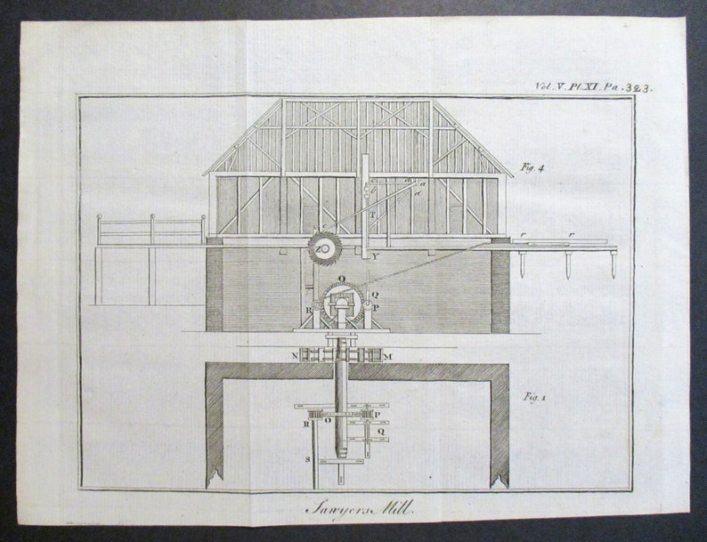 Tremendous 1766 Sawyers Mill Or Sawmill Circular Saw Diagram Etsy Wiring Digital Resources Cettecompassionincorg