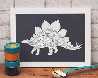 8bccf9c2 Stegosaurus Butcher's Cuts print
