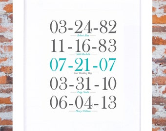 What a Difference A Day Makes, Important Dates Sign, Family Dates to Remember, Special Dates Print, Birthdays, Grandchildren Birthdates