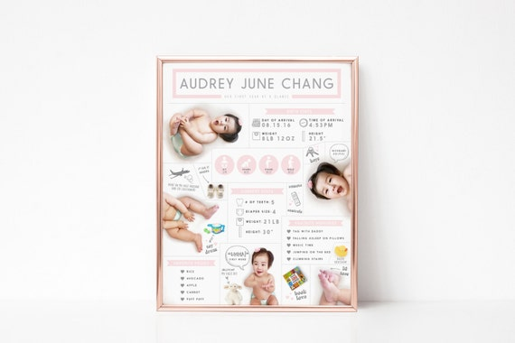 custom first year infographic milestones poster board 16x20 etsy