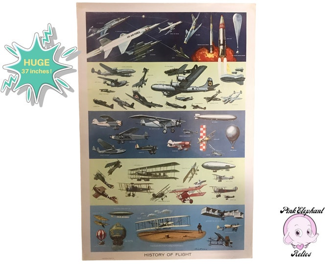 "Real Vintage 37"" Atomic Era ""History of Flight"" 1959 Educational Poster Chart of Airplanes, Rockets, Zeppelin, Airship, War Planes & Bombers"