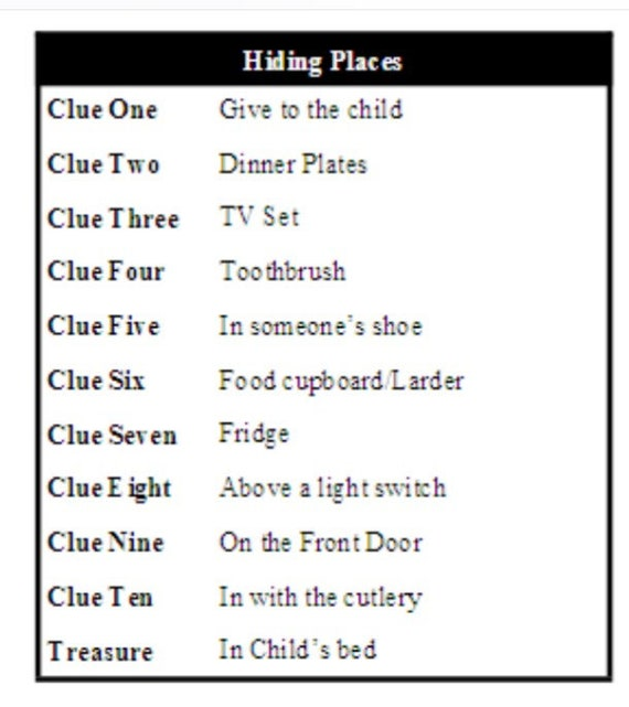 picture regarding Christmas Scavenger Hunt Printable Clues titled Indoor Xmas Treasure Hunt Clues Printable - Fast Obtain