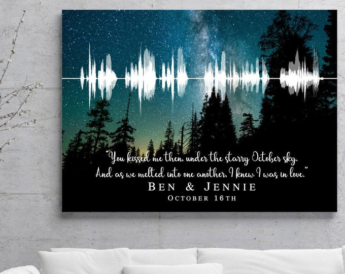 Real Sound Wave Art, Unique Anniversary Gifts For Men, Personalized Night Sky, or Background Of Choice, Couple, Him, Her