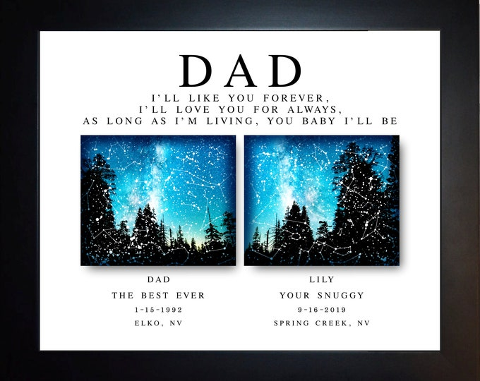 Gift For Dad, 2 Star Globe Locations, Perfect For Dad Birthday, Christmas, Father's Day Present Idea DSC_0018a2