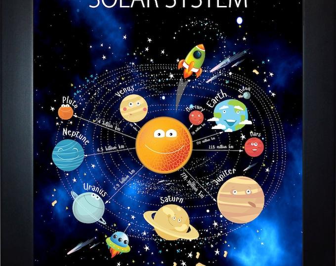 Solar System Fun Wall Art, home decor, art prints, canvas and framed options, card option