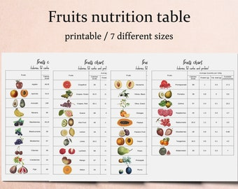 image about Printable Calorie Chart known as Calorie chart Etsy
