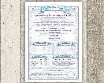 personalised wedding anniversary gift 1st 10th 20th 30th etsy