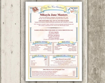 Unique Personalised Christening Keepsake Gift - Personalized Day You Were Christened Print for Girl Boy Goddaughter Godson Baptism Bible