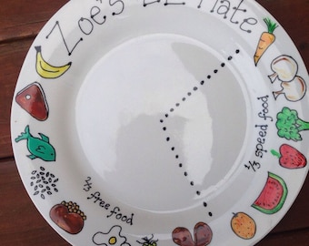 Personalised diet world slimming portion control dinner plate healthy eating