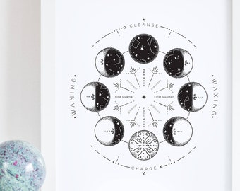 Lunar Cycle   Minimalist hand-drawn illustration, Black and white inkjet print, moon phases, esoteric, waning, waxing, full moon, new moon