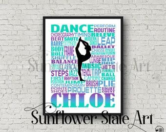 Dance poster   Etsy