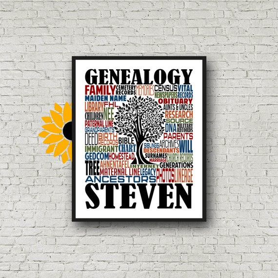 Personalized Genealogy Poster, Genealogy Typography, Genealogist Gift, Gift for Genealogist, Genealogist Typography, Family Tree Gift