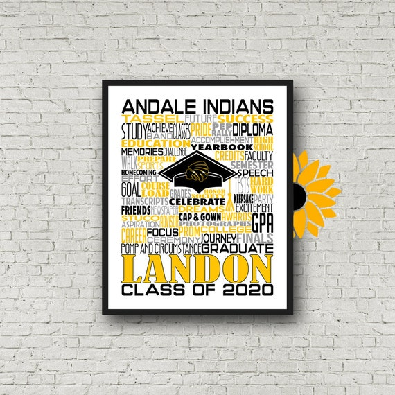 Graduation Typography, Personalized Graduation Print, Graduation Party Poster, College Graduate, Class of 2020, High School Grad Poster