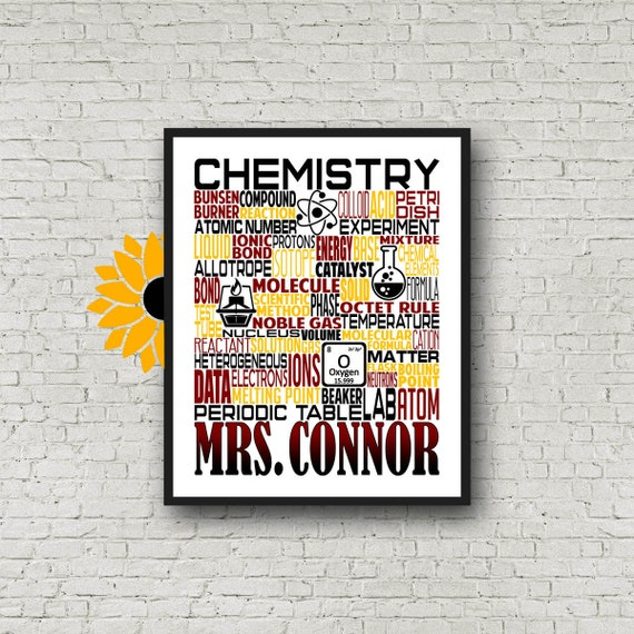 Gift for Science Teacher, Science Teacher Gift, Science Typography, Personalized Science Teacher Poster, Chemistry Teacher Gift