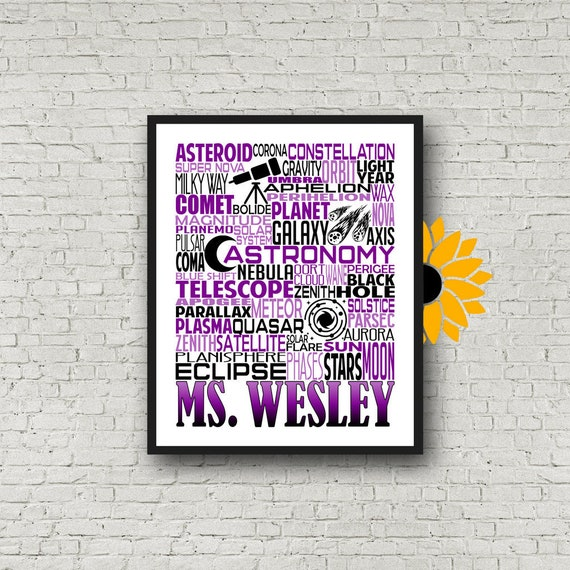 Astronomy Typography, Gift for Astrophile, Astronomy Poster, Personalized Astronomy Teacher Poster, Gift for Astronomy Lover