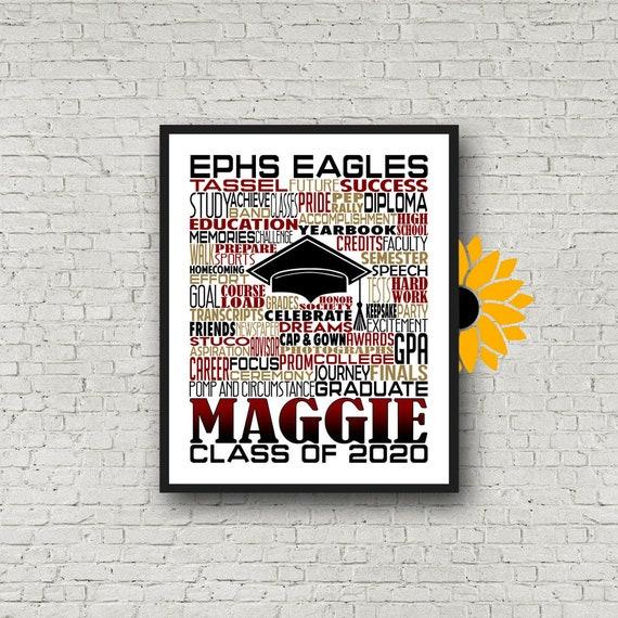 Personalized Graduation Print, Graduation Party Poster, College Graduate, Class of 2020, High School Grad Poster, Graduation Typography