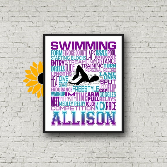 Personalized Swimming Poster, Swimmer Typography, Freestyle Swimmer, Gift for Swimmer, Swimming Team Gift, Swimmer Wall Art, Swimming Print