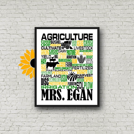 Farming Typography, Personalized Farming Poster, Gift for Farmer, Farmer Poster, Agriculture Typography, Gift for Agriculture Teacher
