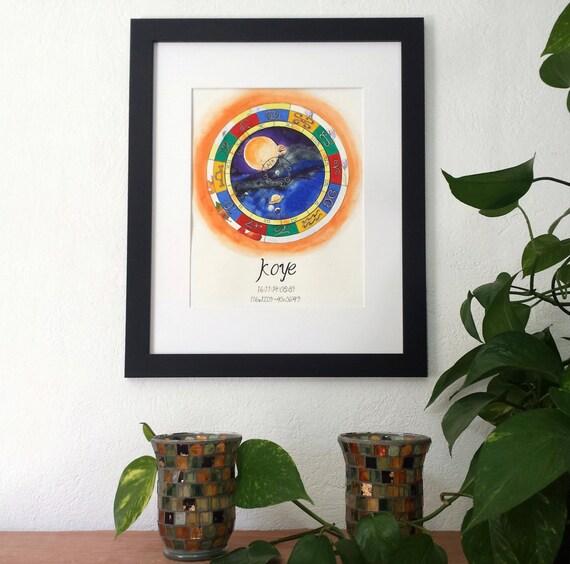Leo Natal Chart Gift Set Gift Idea For Her Astrological Etsy