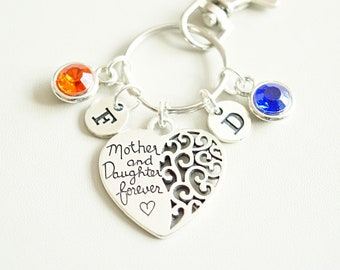 Gift For Mom Mothers Day From Daughter Family Member Mother Birthday Forever Memorial
