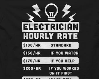 Electrician | Etsy