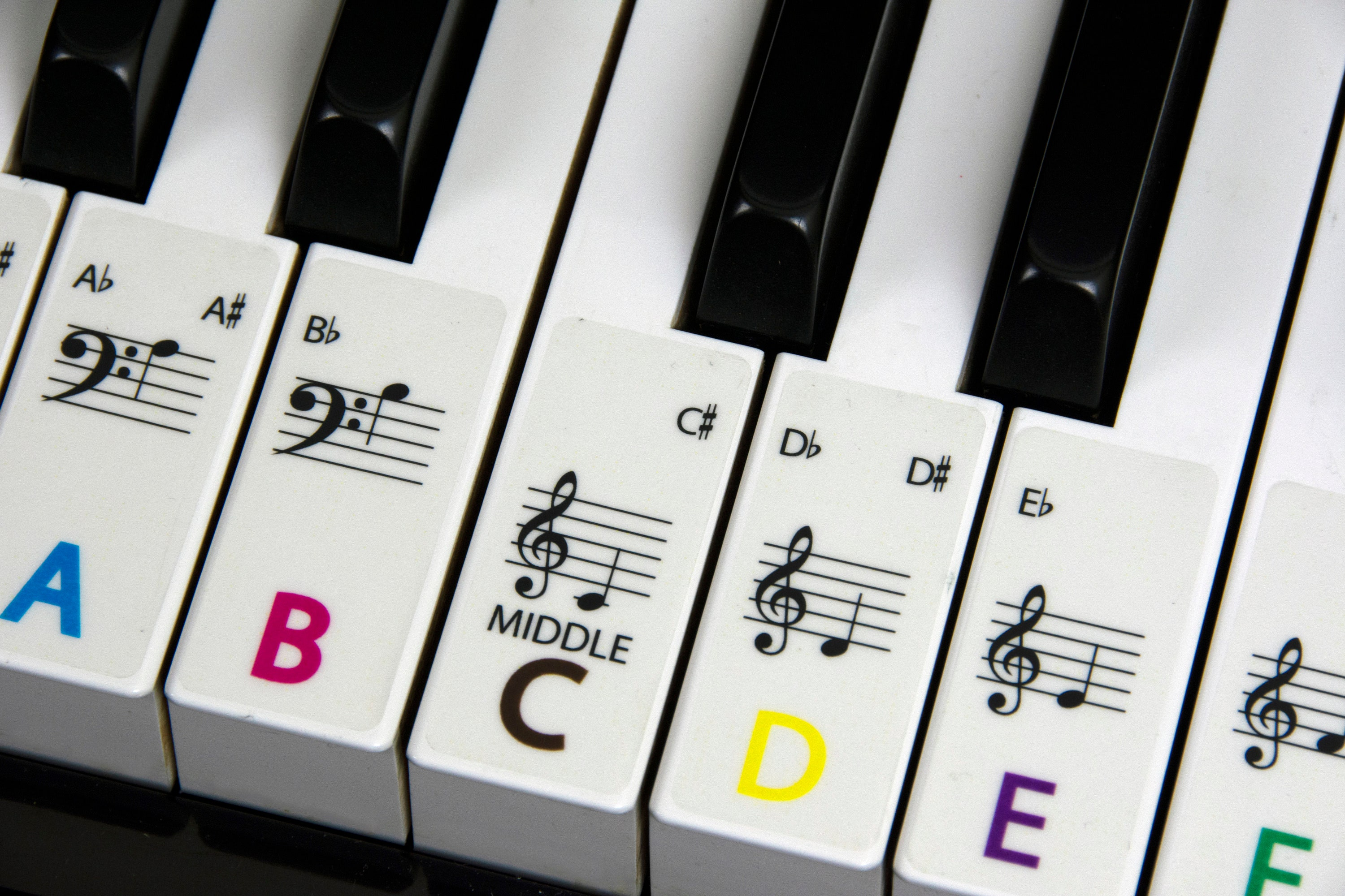 PIANO stickers COLOUR CODED Frosted Keyboard / Piano Stickers up to 88 Keys  the best way to learn Piano Transparent