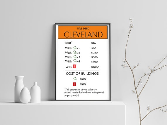 cleveland wall print monopoly poster board game poster