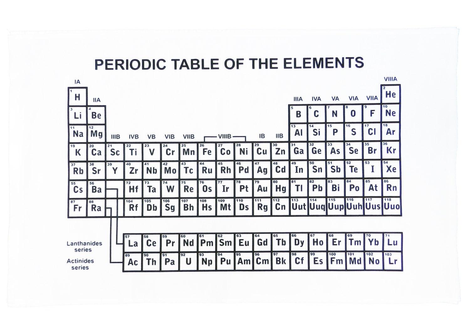 Chemistry periodic table design cotton tea towel made in the uk urtaz Images