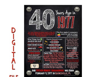 40th Birthday Decorations Party Poster