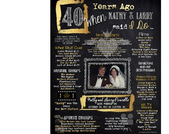 40th anniversary gift, anniversary gift for parents, 40th wedding anniversary, anniversary party decorations