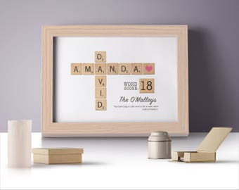 Mother's day gift, Mothers Day Gift From Daughter, Anniversary Gifts For Men, Personalized Wall Art, Wedding Gift for Couple,