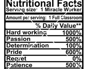 Black Girl Melanin Goddess Nutrition Facts Svg Etsy
