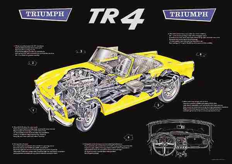 Triumph Tr4 Workshop And Full Parts Manuals 520pgs For Tr 4 Etsy